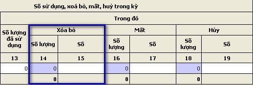 Hóa đơn xóa bỏ ( Căn cứ điều 20 thông tư 39/2014/TT-BTC )