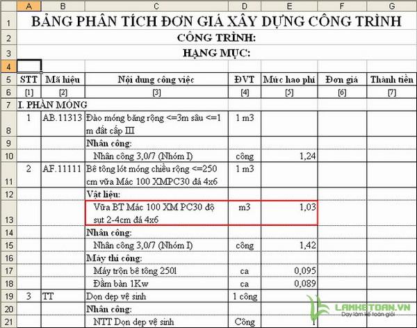 Định mức hao phí xây dựng tra cứu theo công văn số 1776/BXD-VP