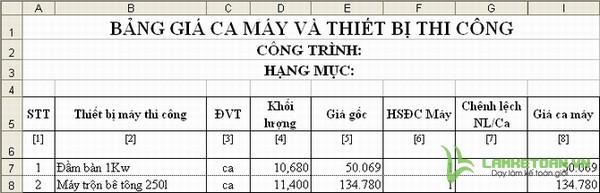 Bảng giá ca máy và thiết bị thi công của công trình (hoặc giá thuê máy và thiết bị thi công)