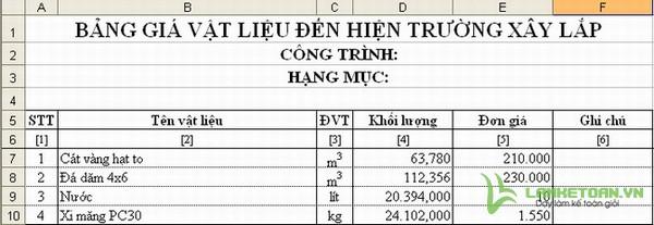 Bảng giá vật liệu (chưa bao gồm thuế GTGT) đến hiện trường công trình