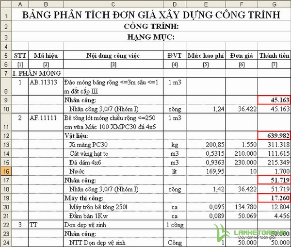 Bảng phân tích đơn giá xây dựng công trình (chưa áp giá vật liệu, nhân công, máy)