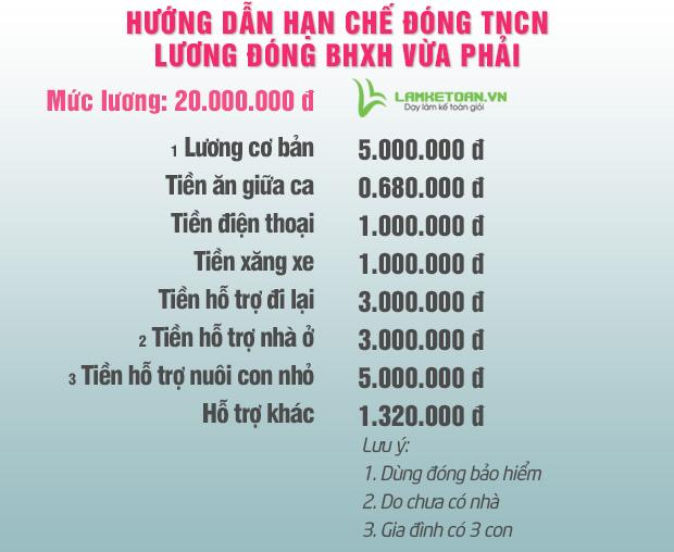Hướng dẫn hạn chế đóng TNCN, lương đóng BHXH vừa phải