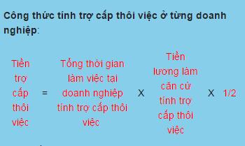 tro-cap