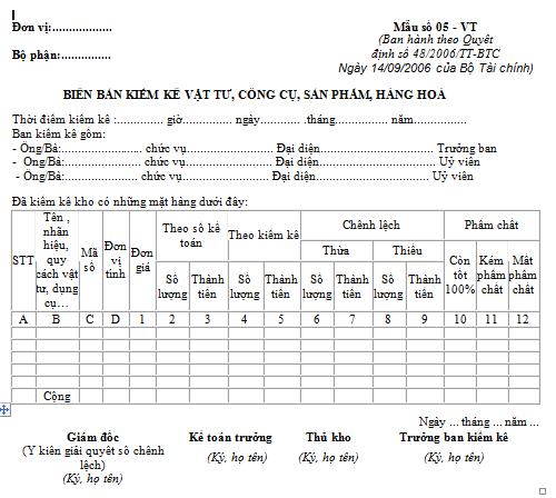 Mẫu biên bản kiểm kê vật tư, công cụ, sản phẩm, hàng hóa theo Quyết định 48: