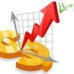 Các phương pháp giá thành đối với doanh nghiệp sản xuất
