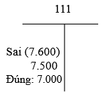 nguyên lý kế toán