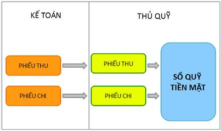 thuquythuchi