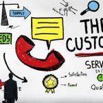 Những nhiệm vụ chính của kế toán bán hàng trong doanh nghiệp