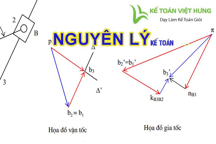 bài giảng nguyên lý kế toán