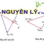 Tìm hiểu về nội dung bài giảng nguyên lý kế toán