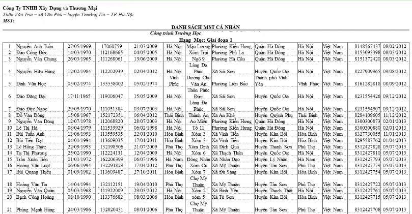 hồ sơ lương nhân công